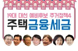 19대 대선 예비후보 주거정책 4. 주택 금융, 세금
