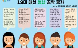 [대학생 공명·정책선거 서포터즈] 청년 공약 평가