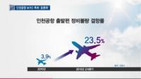[공동] 항공기의 운항안전 위해 인천국제공항에 MRO특화단지 조성해야!