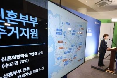 위례·고덕 신혼희망타운에서 LH공사 1,200억 수익