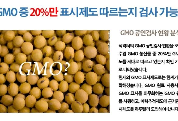 [2018-30호] 수입 GMO의 20%만 표시제도 따르는지 검사 가능