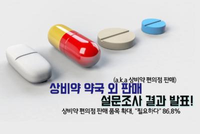 """상비약 약국 외 판매 품목 확대 """"필요하다"""" 의견 압도적"""