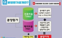 서울시, 6년간 감춰왔던 상세내역까지 공개하라