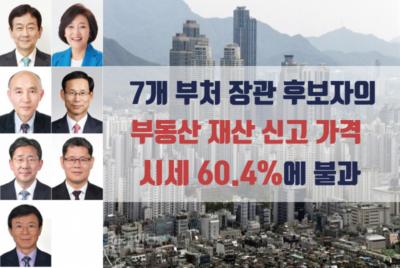 [분석발표] 7개 부처 장관 후보자들의 부동산 재산 신고 가격 시세 60.4%에 불과