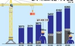 [보도자료] '타워크레인 안전사고' 이대로 괜찮나?