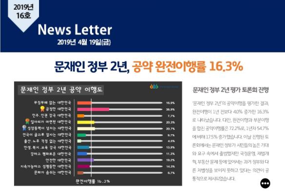 [2019-16호] 문재인 정부 2년, 공약 완전이행률 16.3%