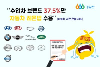 [보도자료] 자동차 레몬법 적용여부 공개질의 결과