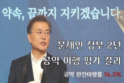 [보도자료]문재인 정부 2년 공약 이행 평가 결과