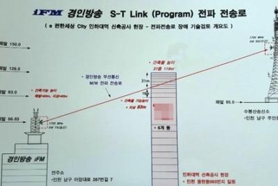[보도자료] 시민단체, 인천에 본사 둔 市재난 주관방송 '전파장애' 막으려 나서!