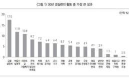 [회원에게 묻다(1)] 창립 30주년 회원 설문조사 결과 분석