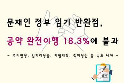 [공약이행평가] 문재인 정부 임기 반환점, 공약 완전이행 18.3%