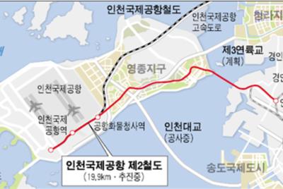 [공동보도자료] 제2공항철도 적기 건설 촉구 국회 토론회 알림