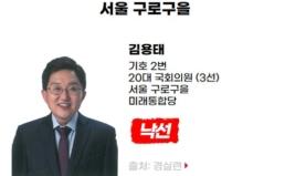 [친재벌법안 발의] 낙선 대상자 김용태(서울 구로구을, 미래통합당)