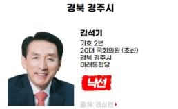 [친재벌법안 발의] 낙선 대상자 김석기(경북 경주시, 미래통합당)