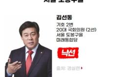 [친재벌법안 발의] 낙선 대상자 김선동(서울 도봉구을, 미래통합당)