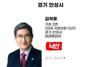 [친재벌법안 발의] 낙선 대상자 김학용(경기 안성시, 미래통합당)