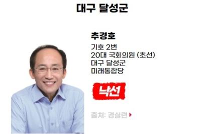[친재벌법안 발의] 낙선 대상자 추경호(대구 달성군, 미래통합당)