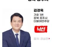 [철도민영화 추진] 낙선 대상자 김경욱(충주시, 더불어민주당)