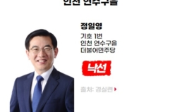 [철도민영화 추진] 낙선 대상자 정일영(인천 연수구을, 더불어민주당)