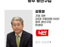 [친재벌법안 발의] 낙선 대상자 김동철(광주시 광산구갑, 민생당)