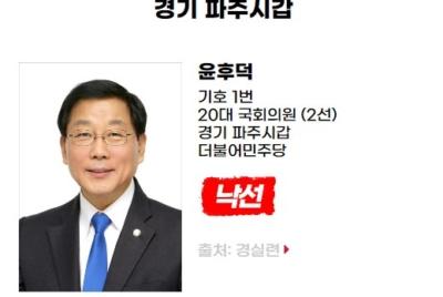 [친재벌법안 발의] 낙선 대상자 윤후덕(경기 파주시갑, 더불어민주당)
