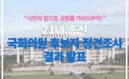 [21대총선] 국회의원 후보자 정견조사 결과 발표
