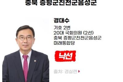 [반개혁과 친재벌] 낙선 대상자 경대수(충북 증평군진천군음성군, 미래통합당)