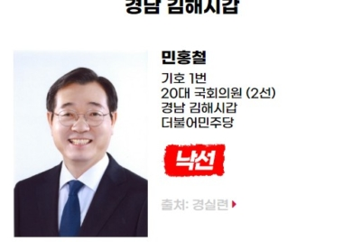 [반개혁과 친재벌] 낙선 대상자 민홍철(경남 김해시갑, 더불어민주당)