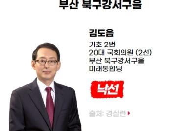 [반개혁과 친재벌] 낙선 대상자 김도읍(부산시 북구강서구을, 미래통합당)
