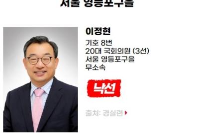 [반개혁과 친재벌] 낙선 대상자 이정현(서울 영등포구을, 무소속)