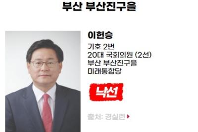 [반개혁과 친재벌] 낙선 대상자 이헌승(부산시 진구을, 미래통합당)