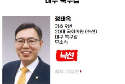 [반개혁과 친재벌] 낙선 대상자 정태옥(대구 북구갑, 무소속)