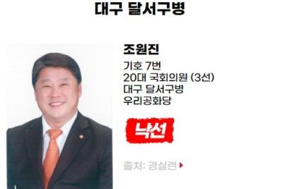 [반개혁과 친재벌] 낙선 대상자 조원진(대구 달서구병, 우리공화당)
