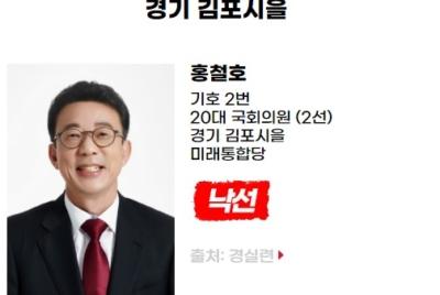 [반개혁과 친재벌] 낙선 대상자 홍철호(경기 김포시을, 미래통합당)
