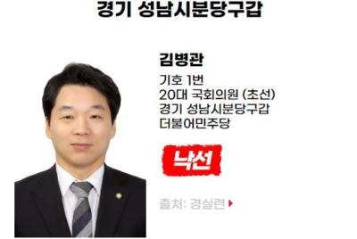 [반개혁과 친재벌] 낙선 대상자 김병관(경기 성남시분당구갑, 더불어민주당)