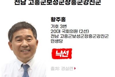 [반개혁과 친재벌] 낙선 대상자 황주홍(전남 고흥군보성군장흥군강진군, 민생당)