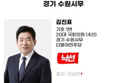 [반개혁과 친재벌] 낙선 대상자 김진표(경기도 수원시무, 더불어민주당)