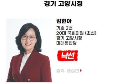 [반개혁과 친재벌] 낙선 대상자 김현아(경기 고양시정, 미래통합당)
