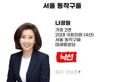 [반개혁과 친재벌] 낙선 대상자 나경원(서울 동작구을, 미래통합당)