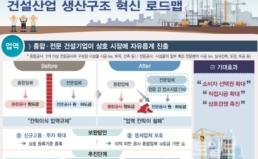 [논평] 국토부의 업역규제 폐지 위한 로드맵 이행 환영한다!