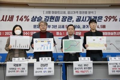 [기자회견] 서울 아파트 시세·공시가격 정권별 변동 분석 발표