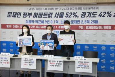 [기자회견] 경기도 표준지 소재 6만가구 아파트 시세 정권별 분석결과