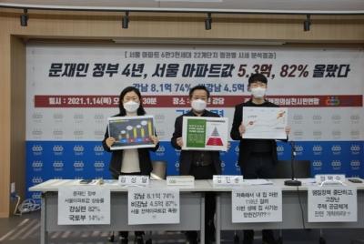 [기자회견] 서울 아파트 6만3천 세대 시세변동 분석결과
