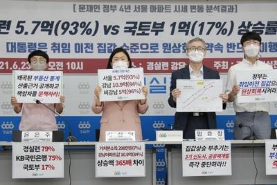 [기자회견] 문재인 정부 4년 서울아파트 시세 변동 분석 발표 기자회견