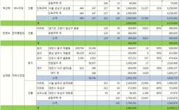 부동산 과표 정상화 5탄_당대표 부동산 재산검증