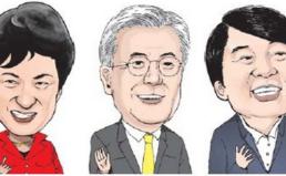 경실련 18대 대선후보 공약검증 시리즈① : '정치쇄신'