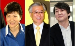 경실련 18대 대선후보 공약검증 시리즈② : '재벌개혁'