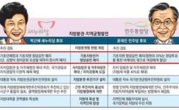 기초지방선거 정당공천 폐지 촉구 경실련 전국공동선언문