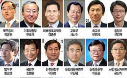 [논평] 박근혜 대통령 당선자 첫 인선 대단히 실망스러워