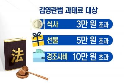 서민 경제와 무관한 김영란법 상한액 상향 시도 즉각 중단하라